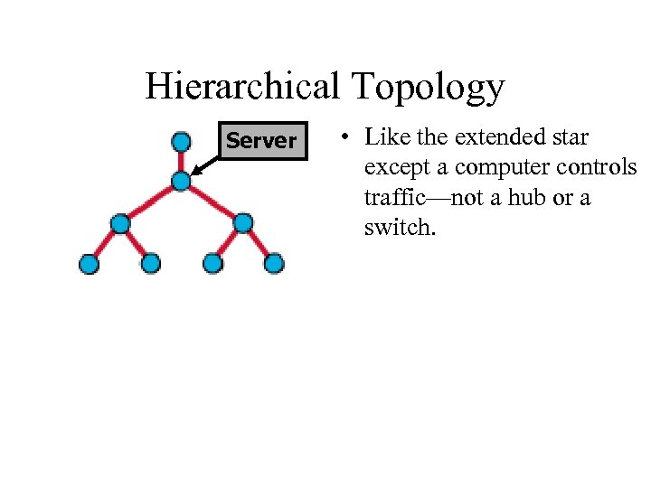 Hierarchical Topology Server • Like the extended star except a computer controls traffic—not a