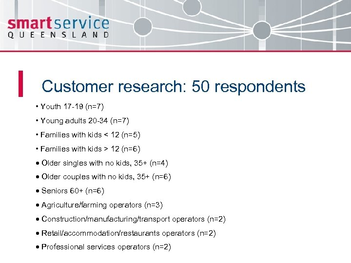 Customer research: 50 respondents • Youth 17 -19 (n=7) • Young adults 20 -34