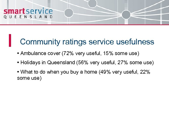 Community ratings service usefulness • Ambulance cover (72% very useful, 15% some use) •