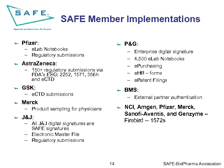 SAFE Member Implementations Pfizer: P&G: – e. Lab Notebooks – Regulatory submissions – –