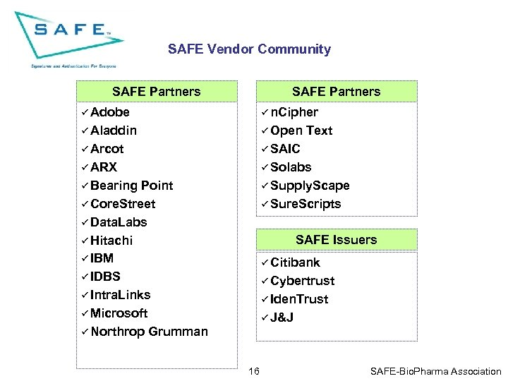 SAFE Vendor Community SAFE Partners ü Adobe ü n. Cipher ü Aladdin ü Open
