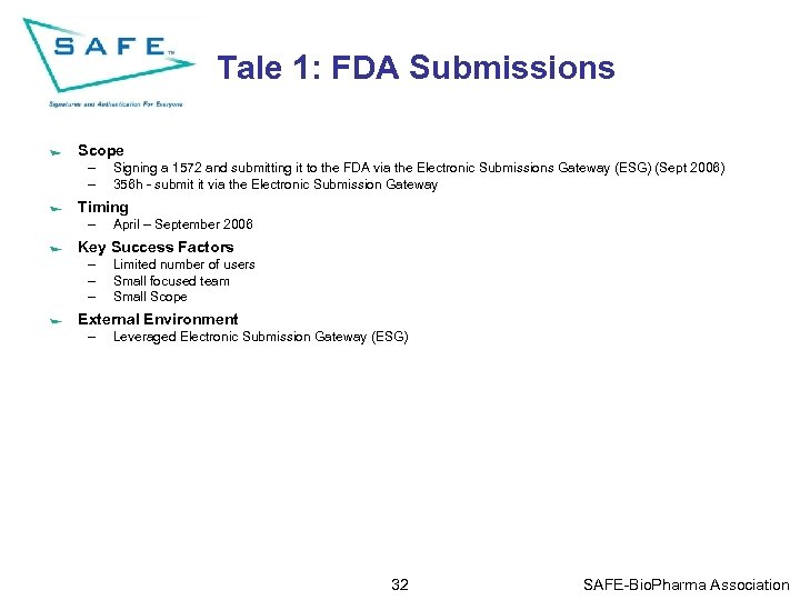 Tale 1: FDA Submissions Scope – – Signing a 1572 and submitting it to