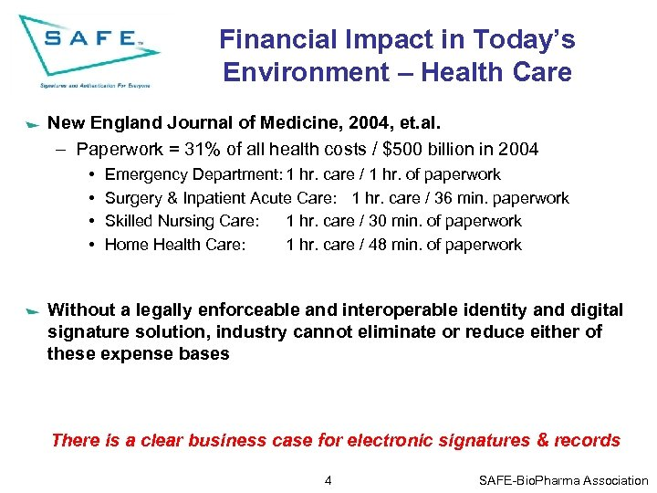 Financial Impact in Today's Environment – Health Care New England Journal of Medicine, 2004,
