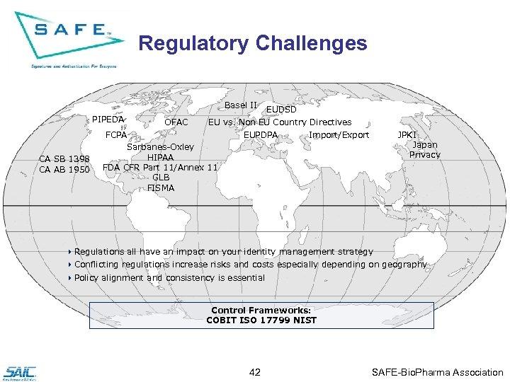 Regulatory Challenges Basel II PIPEDA CA SB 1398 CA AB 1950 OFAC EUDSD EU
