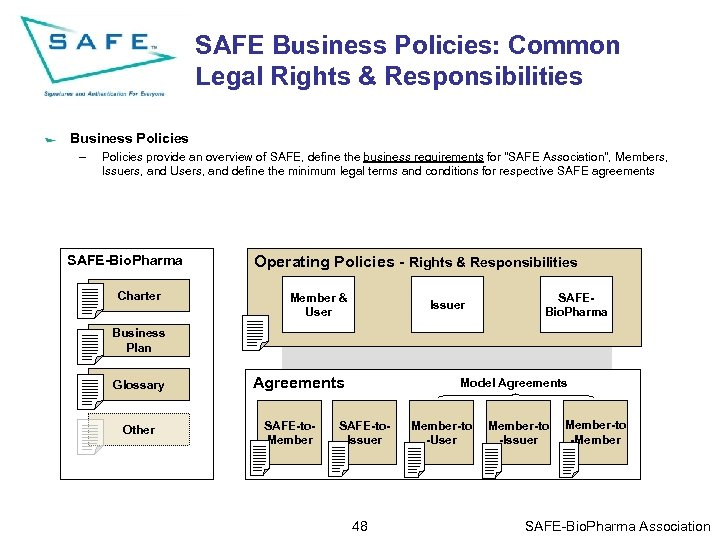SAFE Business Policies: Common Legal Rights & Responsibilities Business Policies – Policies provide an
