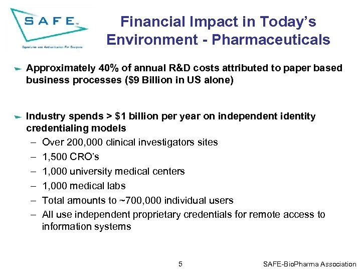 Financial Impact in Today's Environment - Pharmaceuticals Approximately 40% of annual R&D costs attributed