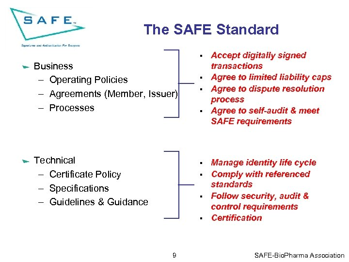 The SAFE Standard § Business – Operating Policies – Agreements (Member, Issuer) – Processes