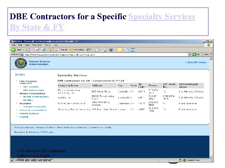 DBE Contractors for a Specific Specialty Services By State & FY 2009 National DBE