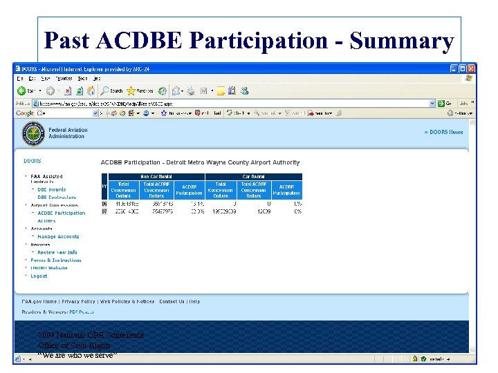 """Past ACDBE Participation - Summary 2009 National DBE Conference Office of Civil Rights """"We"""