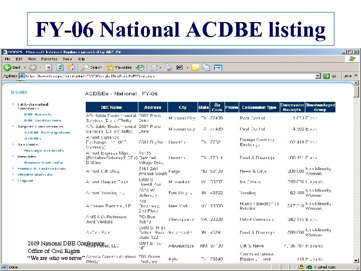 """FY-06 National ACDBE listing 2009 National DBE Conference Office of Civil Rights """"We are"""