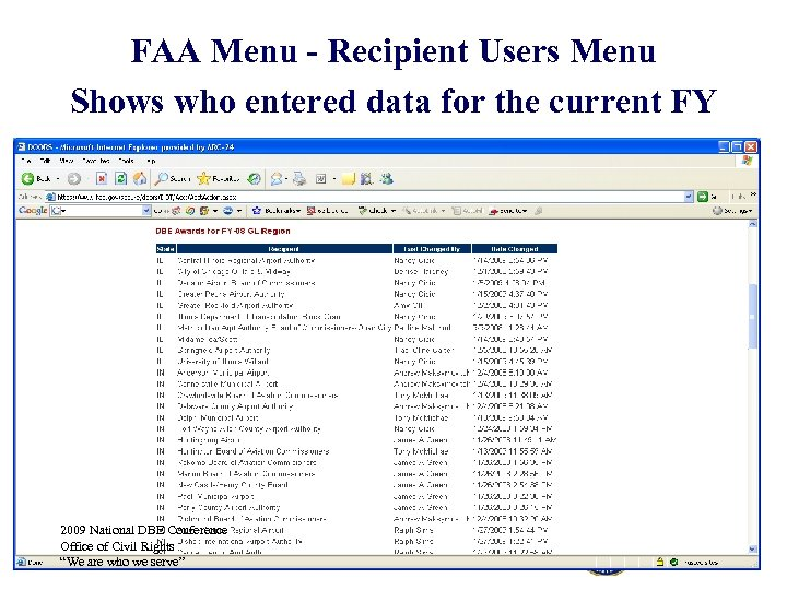 FAA Menu - Recipient Users Menu Shows who entered data for the current FY