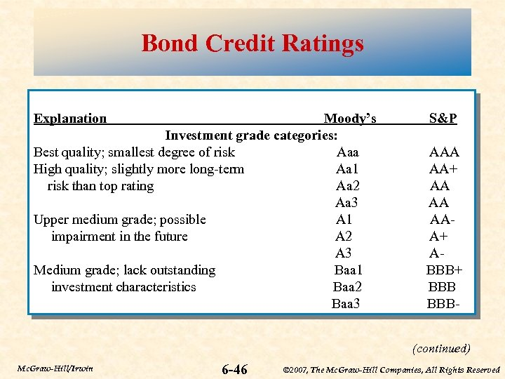 Bond Credit Ratings Explanation Moody's Investment grade categories: Best quality; smallest degree of risk
