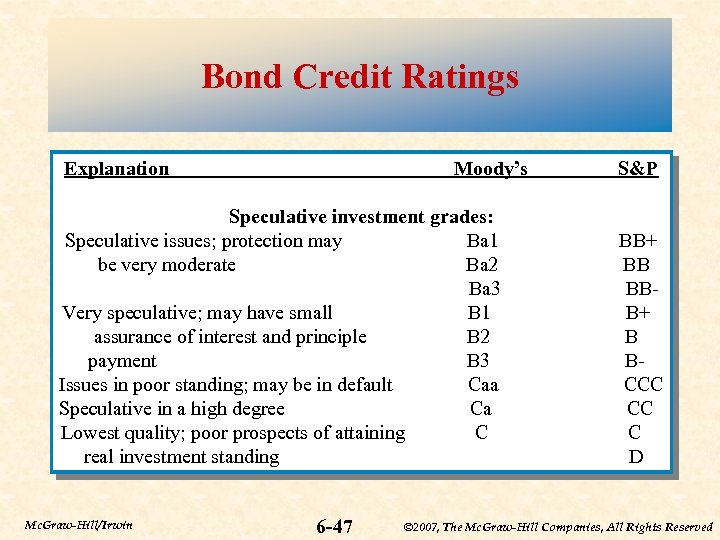 Bond Credit Ratings Explanation Moody's Speculative investment grades: Speculative issues; protection may Ba 1