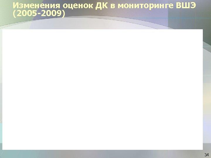 Изменения оценок ДК в мониторинге ВШЭ (2005 -2009) 34