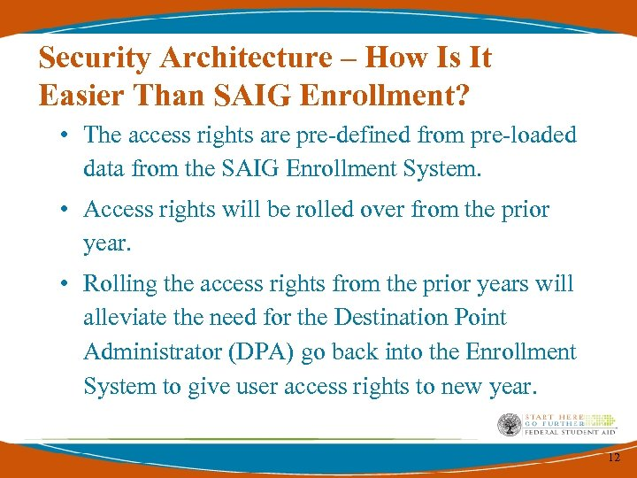 Security Architecture – How Is It Easier Than SAIG Enrollment? • The access rights