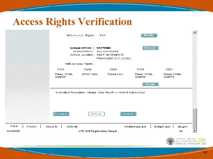 Access Rights Verification 40
