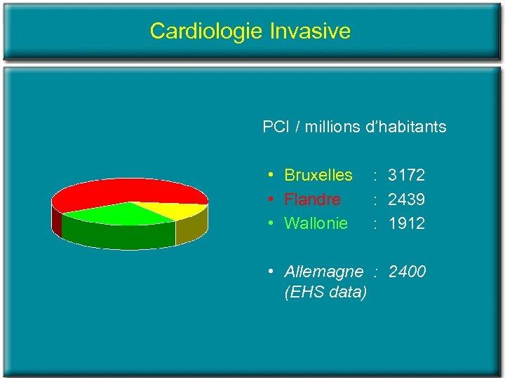 Cardiologie Invasive PCI / millions d'habitants • Bruxelles : 3172 • Flandre : 2439