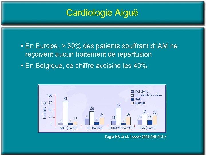 Cardiologie Aiguë • En Europe, > 30% des patients souffrant d'IAM ne reçoivent aucun