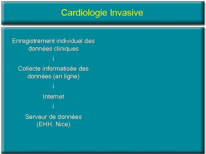 Cardiologie Invasive Enregistrement individuel des données cliniques Collecte informatisée des données (en ligne) Internet
