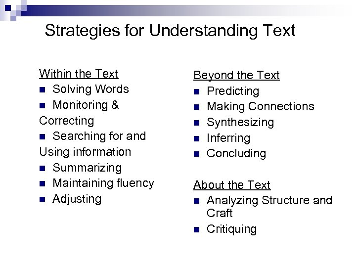Strategies for Understanding Text Within the Text n Solving Words n Monitoring & Correcting