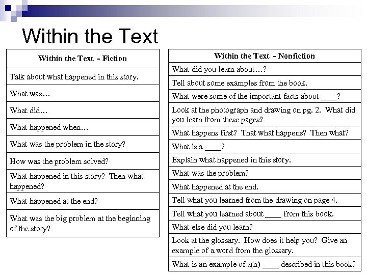 Within the Text - Fiction Talk about what happened in this story. Within the