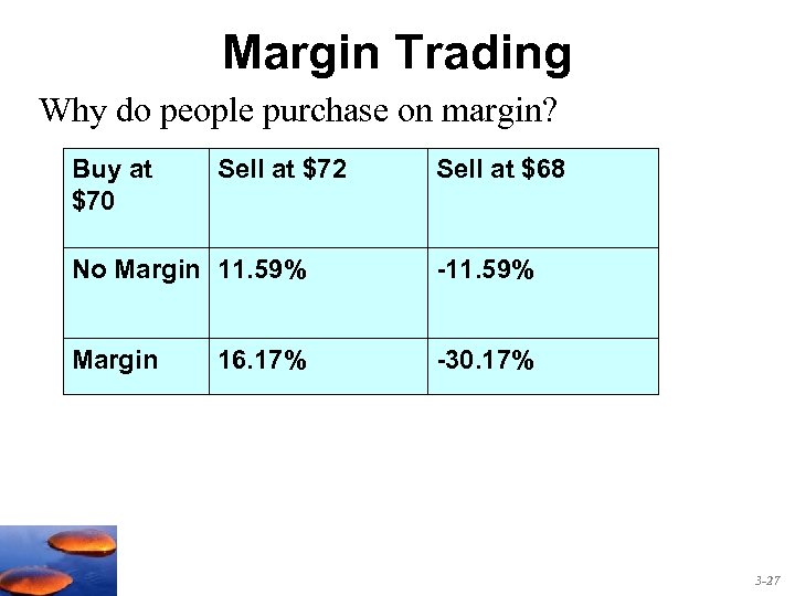 Margin Trading Why do people purchase on margin? Buy at Sell at $72 Sell