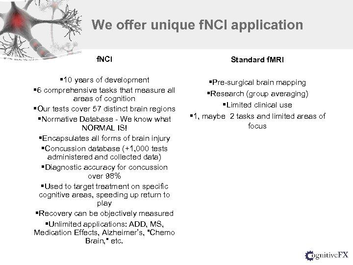 We offer unique f. NCI application f. NCI Standard f. MRI § 10 years