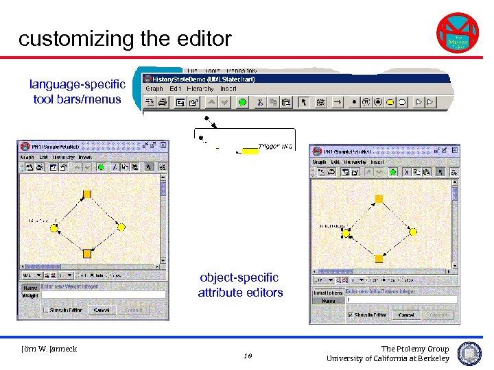 customizing the editor language-specific tool bars/menus object-specific attribute editors Jörn W. Janneck 10 The