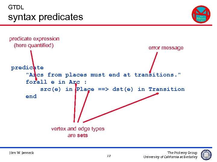 GTDL syntax predicates predicate expression (here quantified) error message predicate