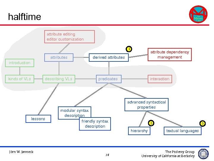 halftime attribute editing editor customization 1 attributes derived attributes describing VLs attribute dependency management