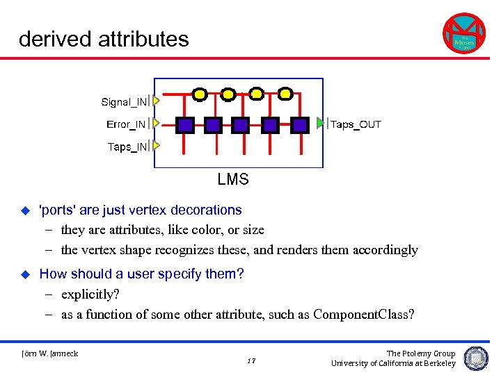 derived attributes u 'ports' are just vertex decorations – they are attributes, like color,