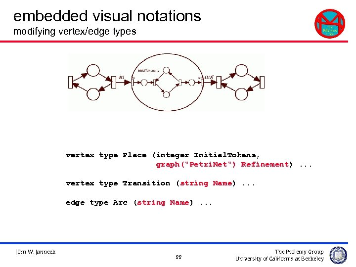 embedded visual notations modifying vertex/edge types vertex type Place (integer Initial. Tokens, graph(