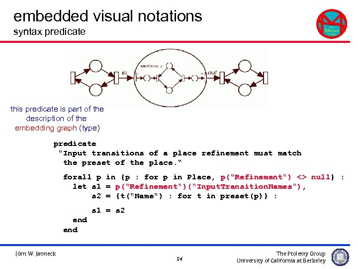 embedded visual notations syntax predicate this predicate is part of the description of the