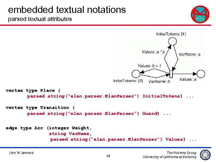 "embedded textual notations parsed textual attributes vertex type Place ( parsed string(""elan. parser. Elan."