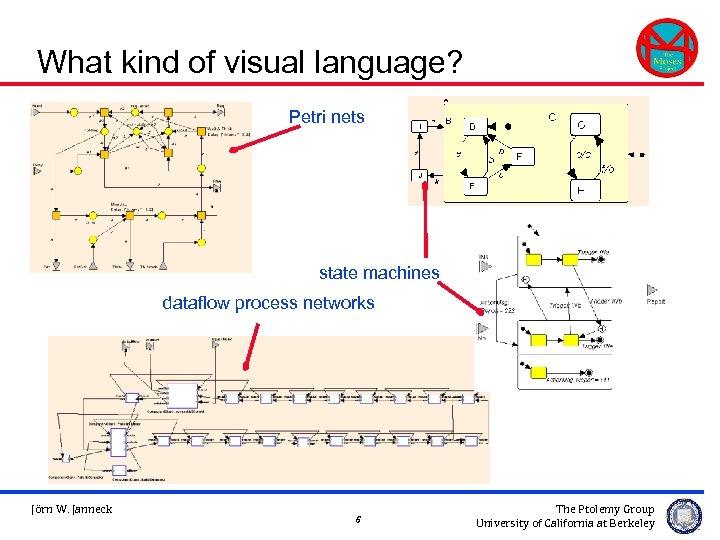 What kind of visual language? Petri nets state machines dataflow process networks Jörn W.