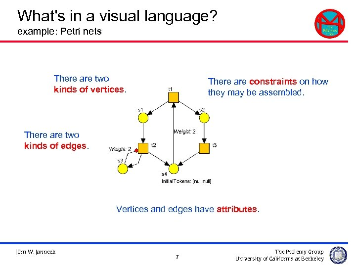 What's in a visual language? example: Petri nets There are two kinds of vertices.