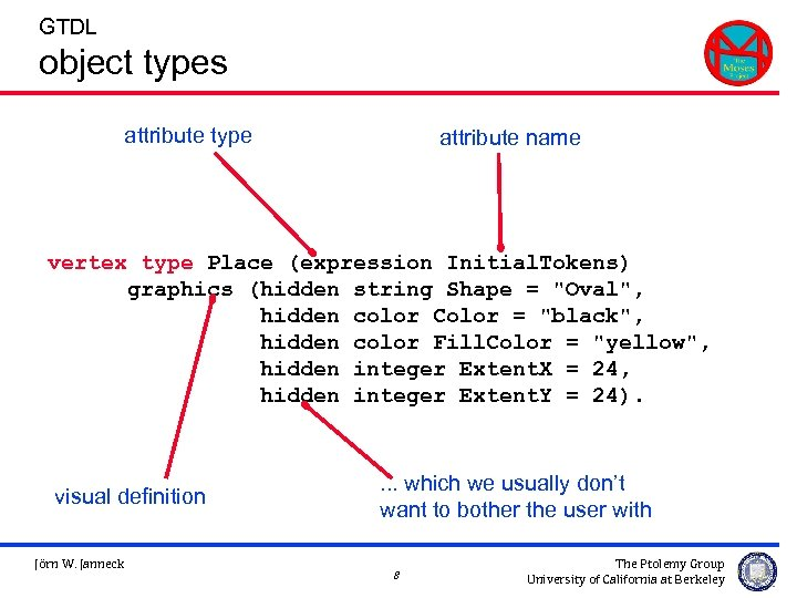 GTDL object types attribute type attribute name vertex type Place (expression Initial. Tokens) graphics