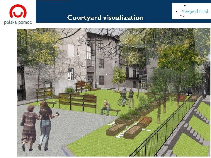 [ Courtyard visualization