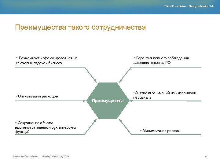 Title of Presentation – Change in Master Slide Преимущества такого сотрудничества • Возможность сфокусироваться