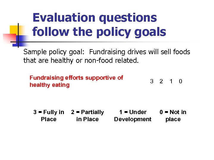 Evaluation questions follow the policy goals Sample policy goal: Fundraising drives will sell foods