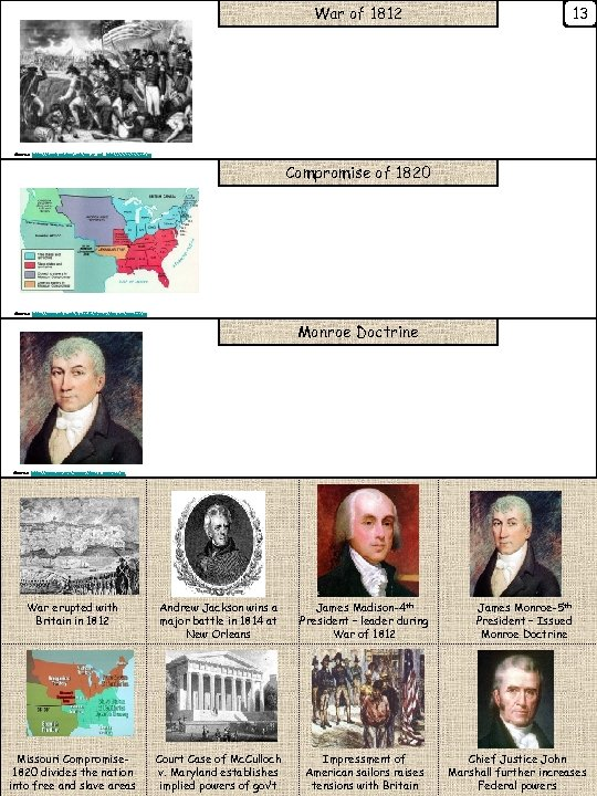 War of 1812 13 Source: http: //teachpol. tcnj. edu/amer_pol_hist/fi/00000072. jpg Compromise of 1820 Source: