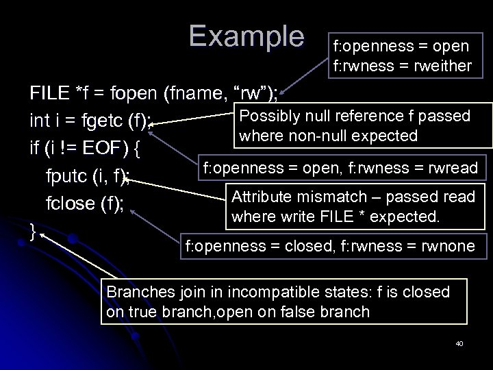 Example f: openness = open f: rwness = rweither FILE *f = fopen (fname,