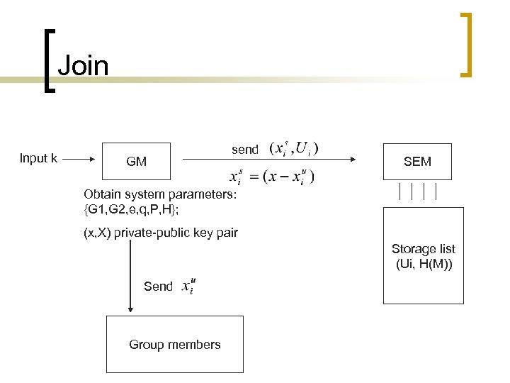 Join Input k GM send SEM Obtain system parameters: {G 1, G 2, e,