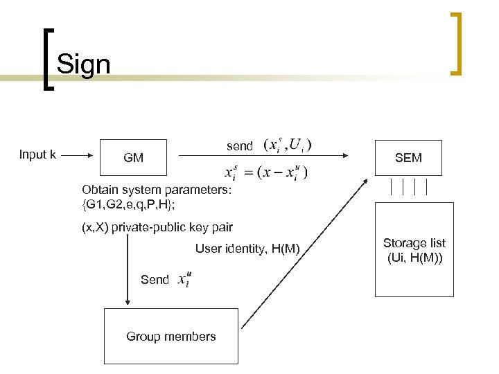 Sign Input k send GM SEM Obtain system parameters: {G 1, G 2, e,