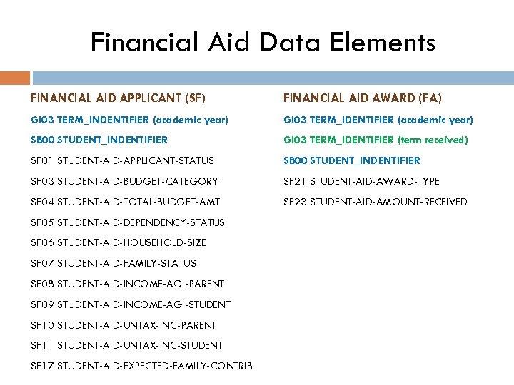 Financial Aid Data Elements FINANCIAL AID APPLICANT (SF) FINANCIAL AID AWARD (FA) GI 03