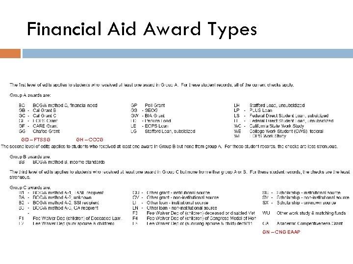 Financial Aid Award Types GD – FTSSG GH – CCCG GN – CNG EAAP