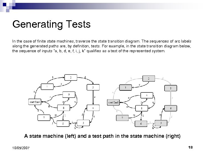 Generating Tests In the case of finite state machines, traverse the state transition diagram.