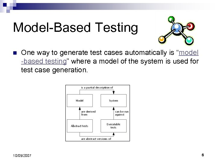 "Model-Based Testing n One way to generate test cases automatically is ""model -based testing"""