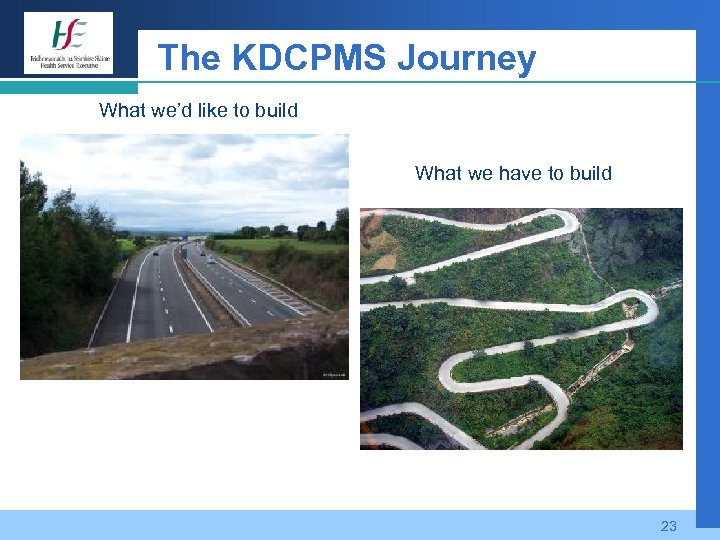 The KDCPMS Journey What we'd like to build What we have to build 23