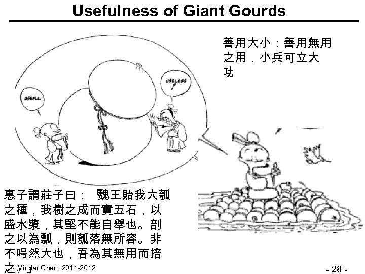 Usefulness of Giant Gourds 善用大小:善用無用 之用,小兵可立大 功 惠子謂莊子曰: 「 魏王貽我大瓠 之種,我樹之成而實五石,以 盛水漿,其堅不能自舉也。剖 之以為瓢,則瓠落無所容。非 不呺然大也,吾為其無用而掊